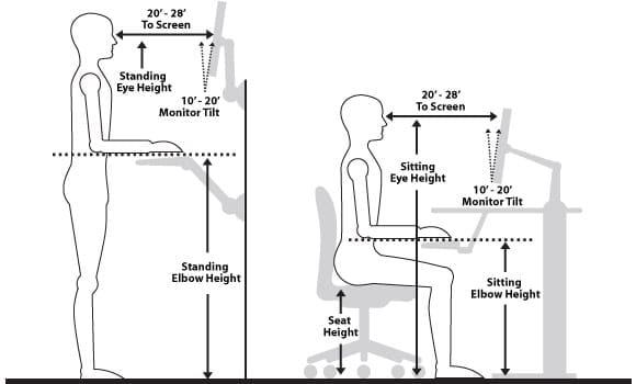ergonomic-workstation